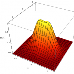 Nejlepší matematické systémy zdarma