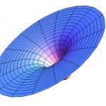 Svět z černých děr aneb Scénář stíněné gravitace