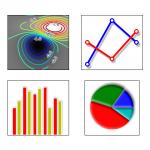 Matematika na počítači aneb Skvělé matematické systémy zdarma