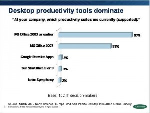 desktop_productivity_tools_dominate